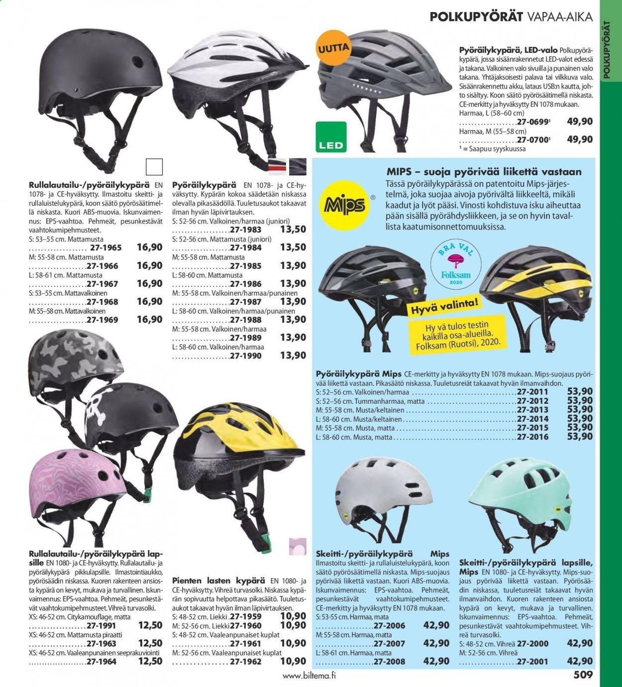 Citymarket Pyöräilykypärä